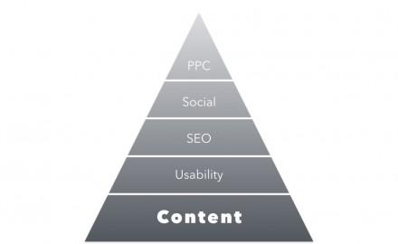 Content_Pyramide.001
